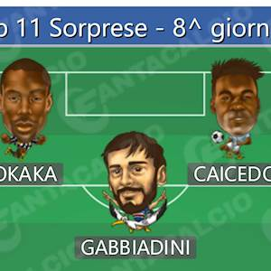 Top 11 Sorprese - 8^ giornata (Fantacalcio.it)
