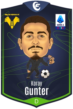 Gunter Koray