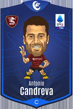 Candreva Antonio