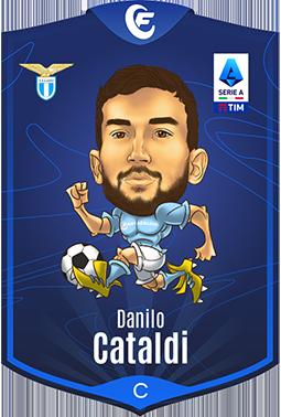 Cataldi Danilo