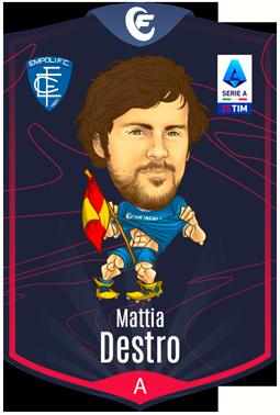 Destro Mattia