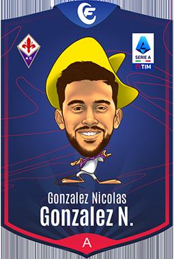 Gonzalez Nicolas
