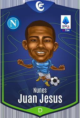 Juan Jesus Nunes