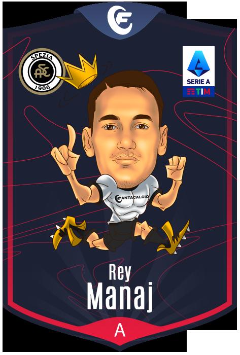 Manaj Rey