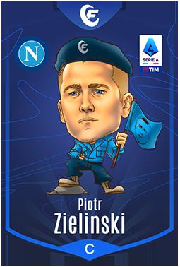 Zielinski Piotr