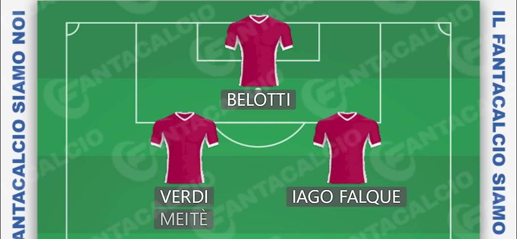 Attacco Torino (Fantacakcio)
