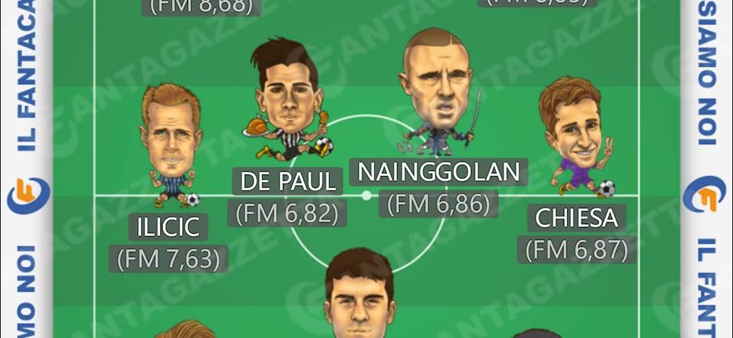 TOP11 Fantacalcio