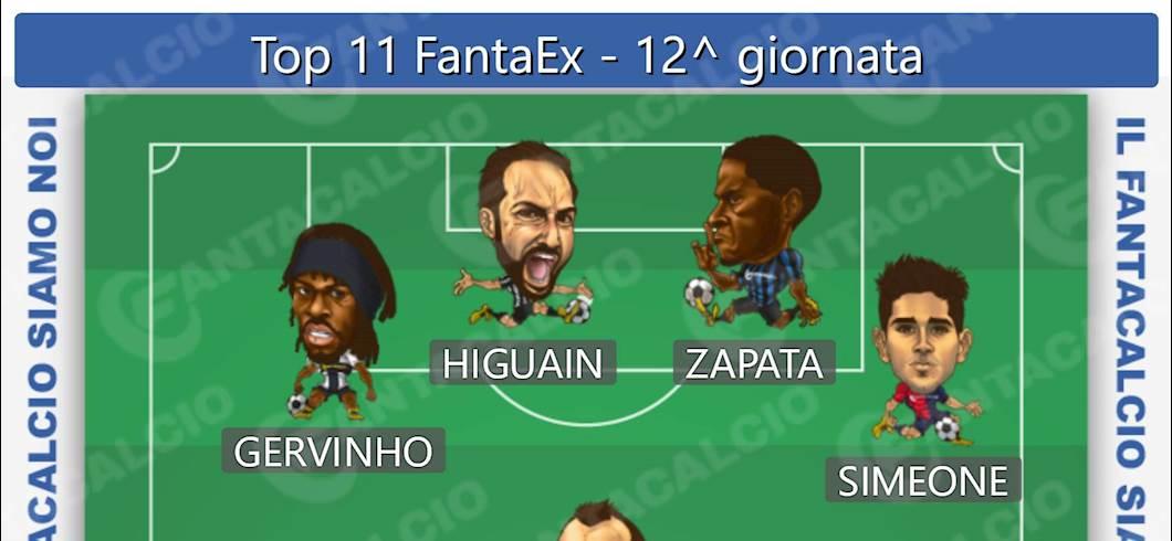 Top 11 FantaEx - 12^ giornata (Fantacalcio.it)