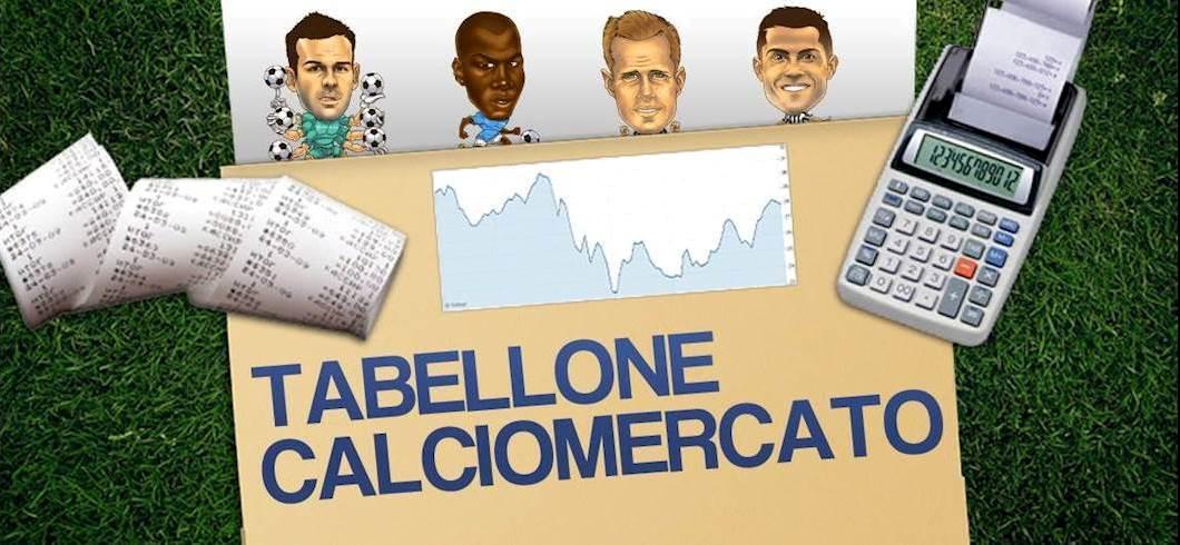 Tabellone Calciomercato