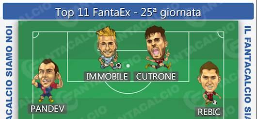 Top 11 FantaEx - 25ª giornata (Fantacalcio.it)
