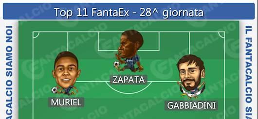 Top 11 FantaEx - 28^ giornata (Fantacalcio.it)