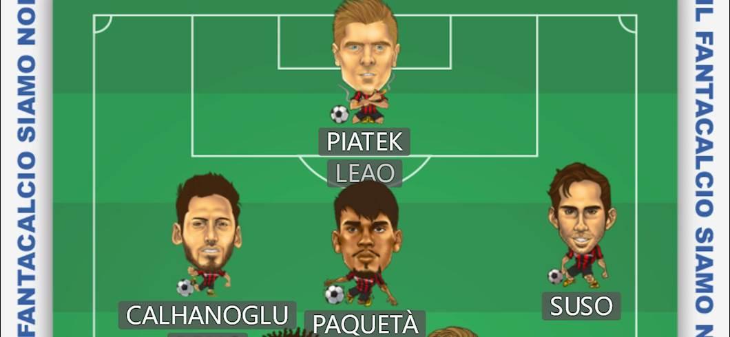 Attacco Milan (Fantacalcio)
