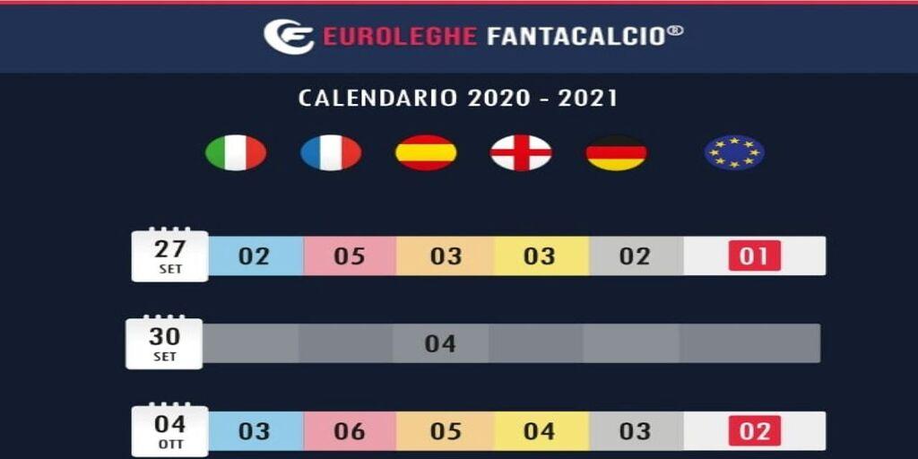 Euroleghe Fantacalcio (Fantacalcio.it)