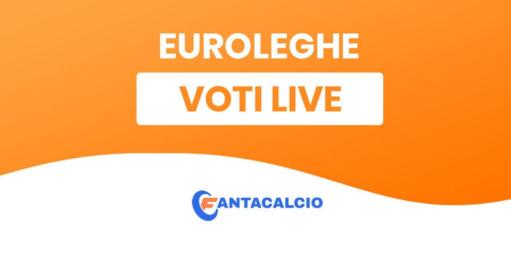Euroleghe - Arrivano Voti Live e Live Eventi (Getty Images)
