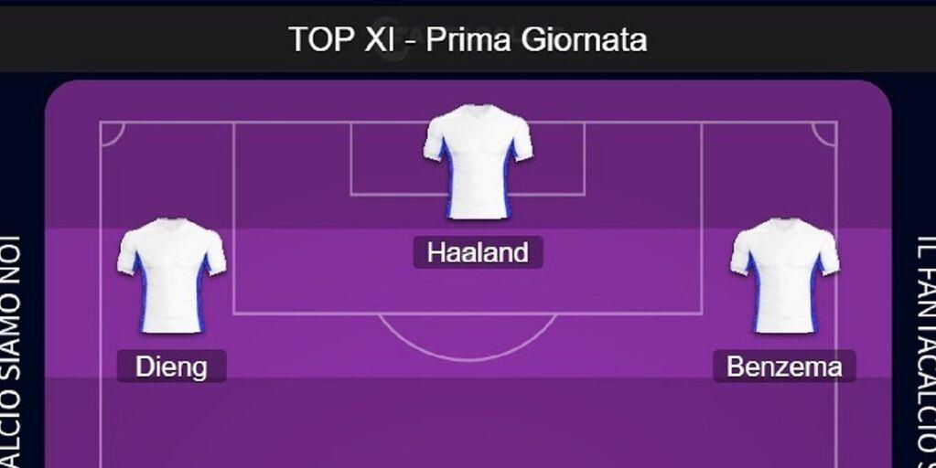 La Top XI Euroleghe - Prima Giornata (Getty Images)