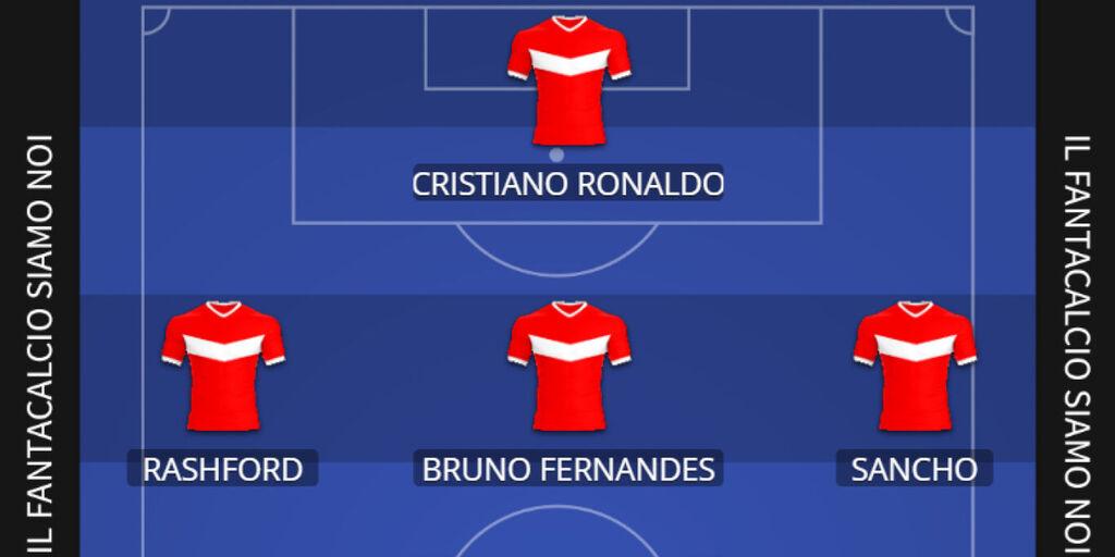 Il Manchester United di Cristiano Ronaldo (bis): un 11 titolare mostruoso. Eccolo