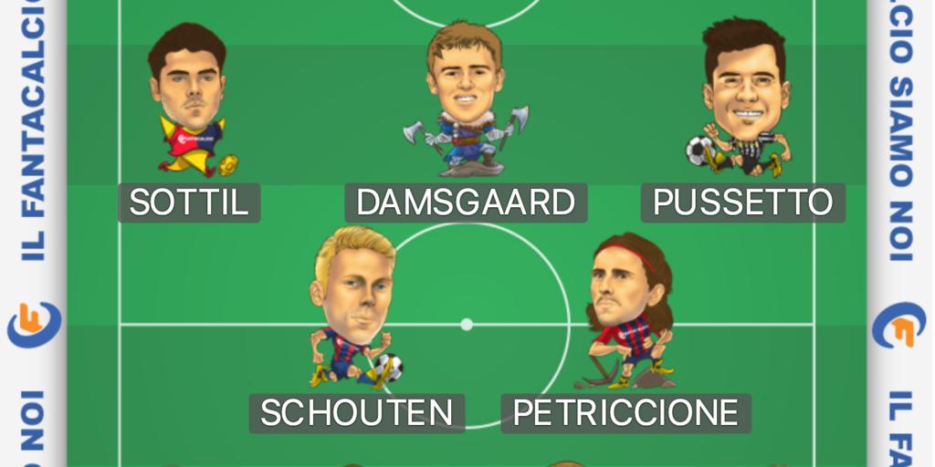 I calciatori da non schierare al Fantacalcio Mantra  (Getty Images)